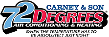 Charleston Heating & Cooling Installation | Carney & Son 72 Degrees